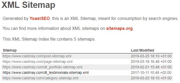 Buscando el sitemap