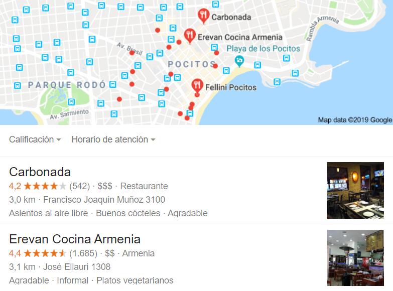 Lugares en este caso restaurantes