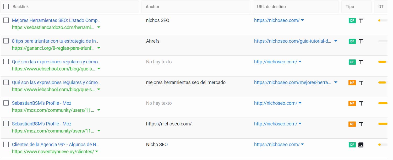 Buscando enlaces con SE Ranking