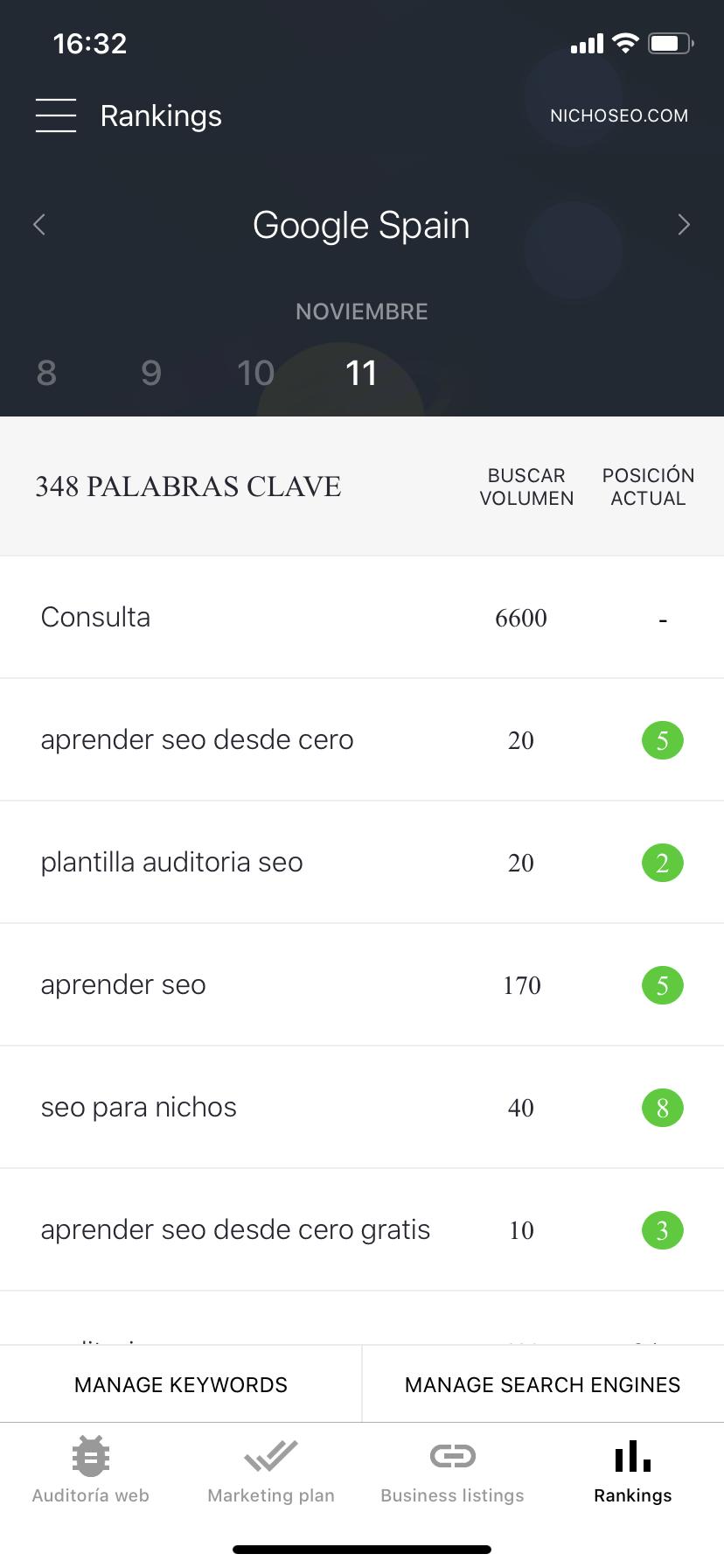 Posiciones de keywords desde una app