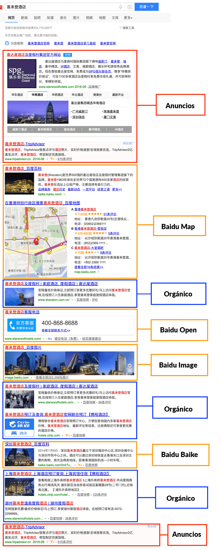 Asi se ve la primer pagina de Baidu