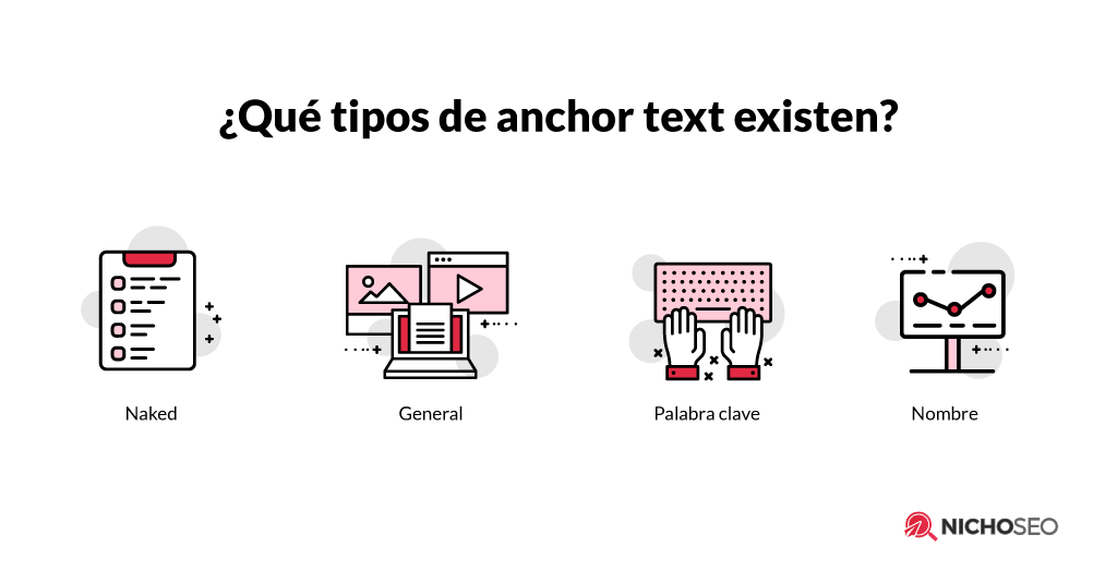 tipos de anchor text