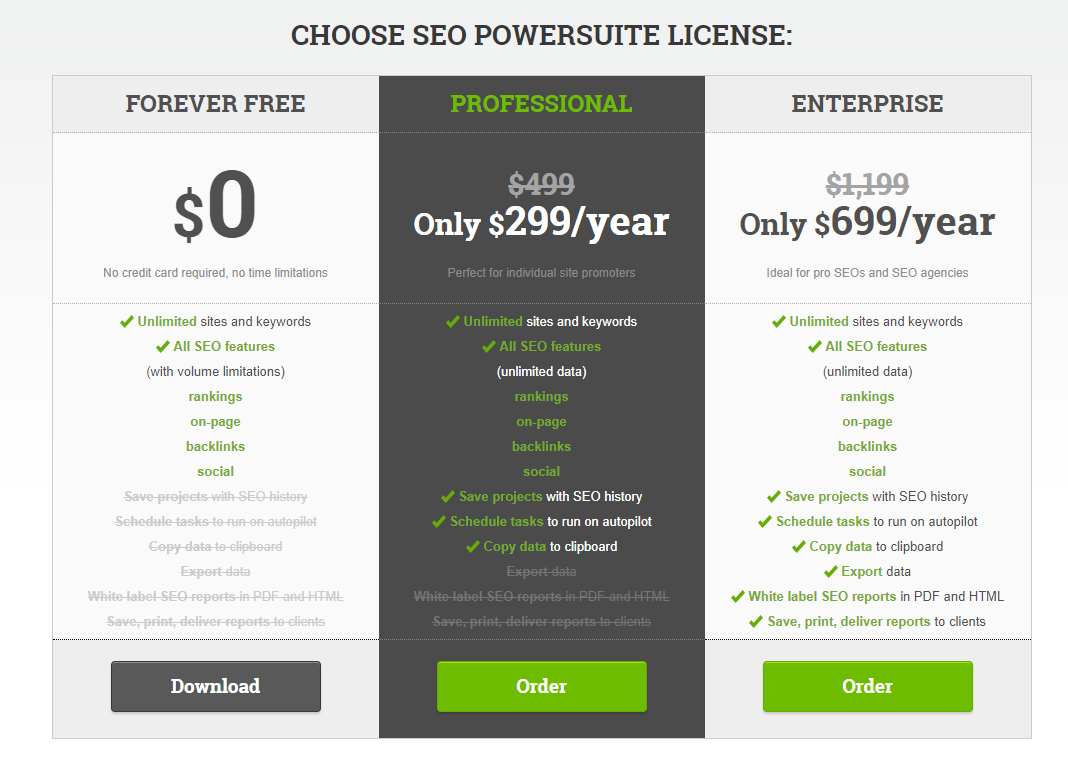 seo powersuite pricing 2020